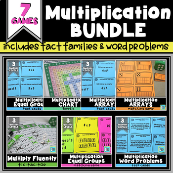 Multiplication Centers & Games Bundle