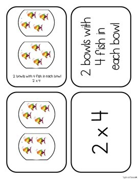 Multiplication with Equal Groups: More than Just the Facts!