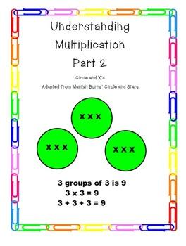 Understanding Multiplication Part 2 Flipchart