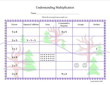 Understanding Multiplication – Winter Version
