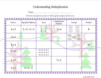 Understanding Multiplication – Winter Version