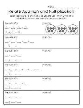 Understand Multiplication Worksheets
