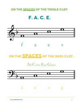 Understanding Music - Book One