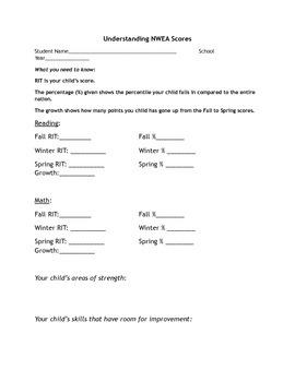 Understanding NWEA Scores - Parent form