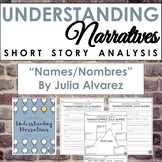 Narrative Short Story Worksheet and Graphic Organizer for