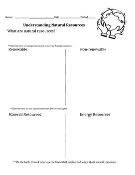 Understanding Natural Resources