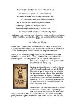 Understanding Ned Kelly