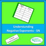 Algebra 1 - Understanding Negative Exponents - SN