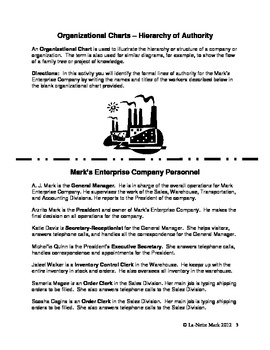 Understanding Organizational Charts - Lines of Authority