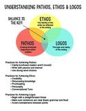Understanding Pathos, Ethos and Logos