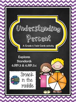 Understanding Percent Task Cards Activity