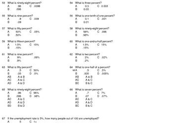 Understanding Percentages