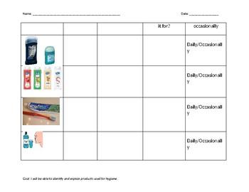 Understanding Personal Hygiene