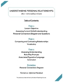 Understanding Personal Relationships: An Introduction