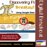 Understanding Pi Digital Breakout: In Pursuit of Pi