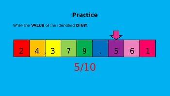 Understanding Place Value 5.NBT.1 by Kelly Katz