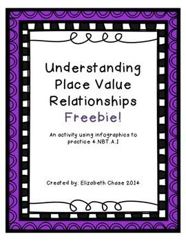 Understanding Place Value Relationships Freebie - 4.NBT.A.1