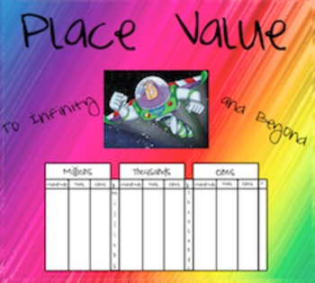 Understanding Place Value to the Millions