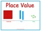 Understanding Place Value with Base Ten Models
