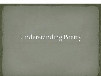 Understanding Poetry Powerpoint
