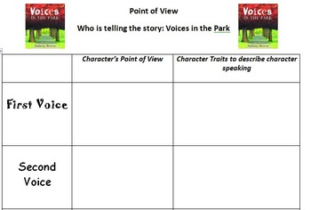 Understanding Point of View