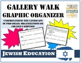 Understanding Pro-Israel Organizations on Campus: Graphic Organizer