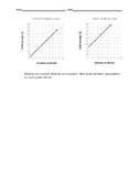 Understanding Proportional and Non-Proportional Linear Graphs - TEKS 7.4A & 7.7