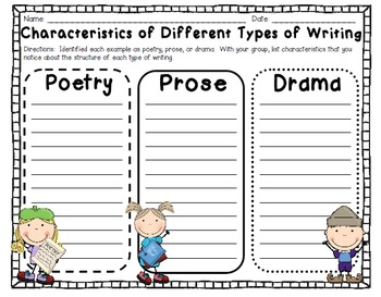 Understanding Prose, Poetry, and Drama Activities to address the CCSS