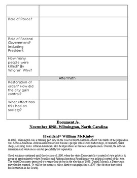 Understanding Race Riots - Document Based Question and Lesson Plan
