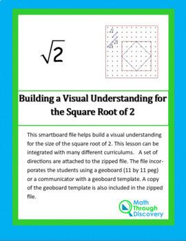 Understanding Radicals - Square Root of 2