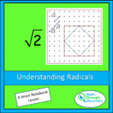 Geometry - Understanding Radicals - Square Root of 2