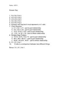 Understanding Ratios Quiz