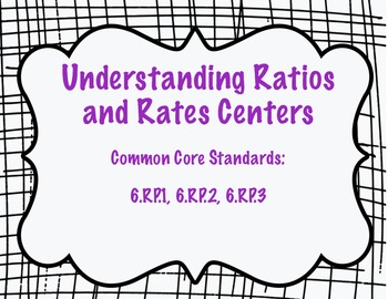 Understanding Ratios and Rates Centers 6.RP.1, 6.RP.2, 6.RP.3
