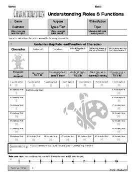 Understanding Roles & Functions-Characterization