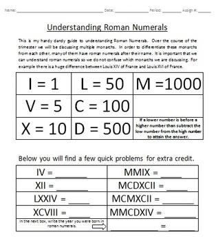 Understanding Roman Numerals