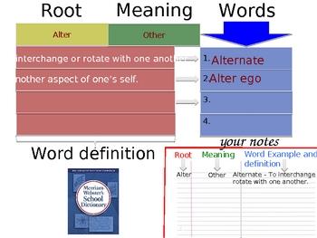 Understanding Root Words