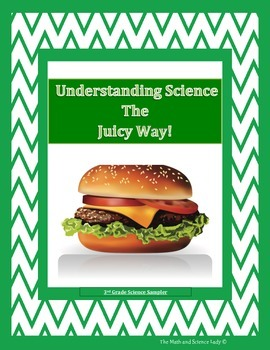 Understanding Science The Juicy Way!!