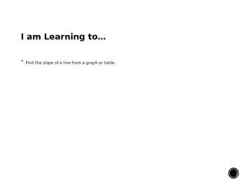 Understanding Slope