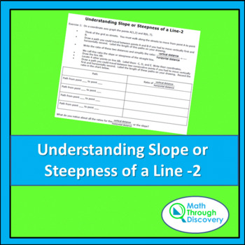 Middle School:  Understanding Slope or Steepness of a Line - 2