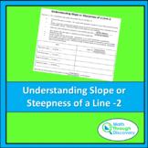 Algebra 1 - Understanding Slope or Steepness of a Line - 2