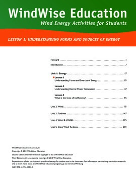 Understanding Sources and Forms of Energy