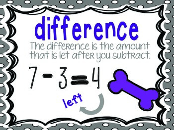 Understanding Subtraction Centers, Printables, and Posters