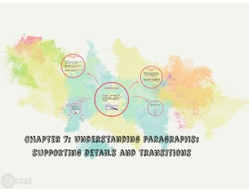 Understanding Supporting Details and Transitions