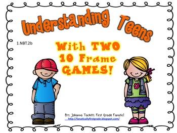 Understanding Teens!