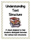 #tptfireworks Understanding Nonfiction Text Structure