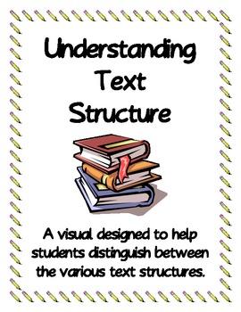 Understanding Nonfiction Text Structure