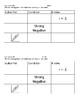 Understanding The Correlation Coefficient