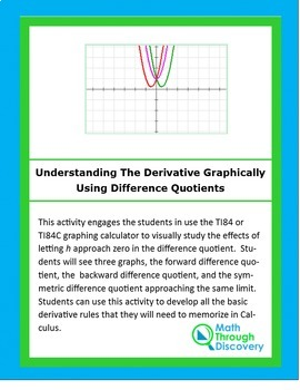 Understanding The Derivative Graphically Using Difference Quotients