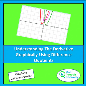 Calculus:  Understanding The Derivative Graphically Using