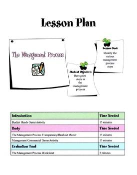 Understanding The Management Process Lesson